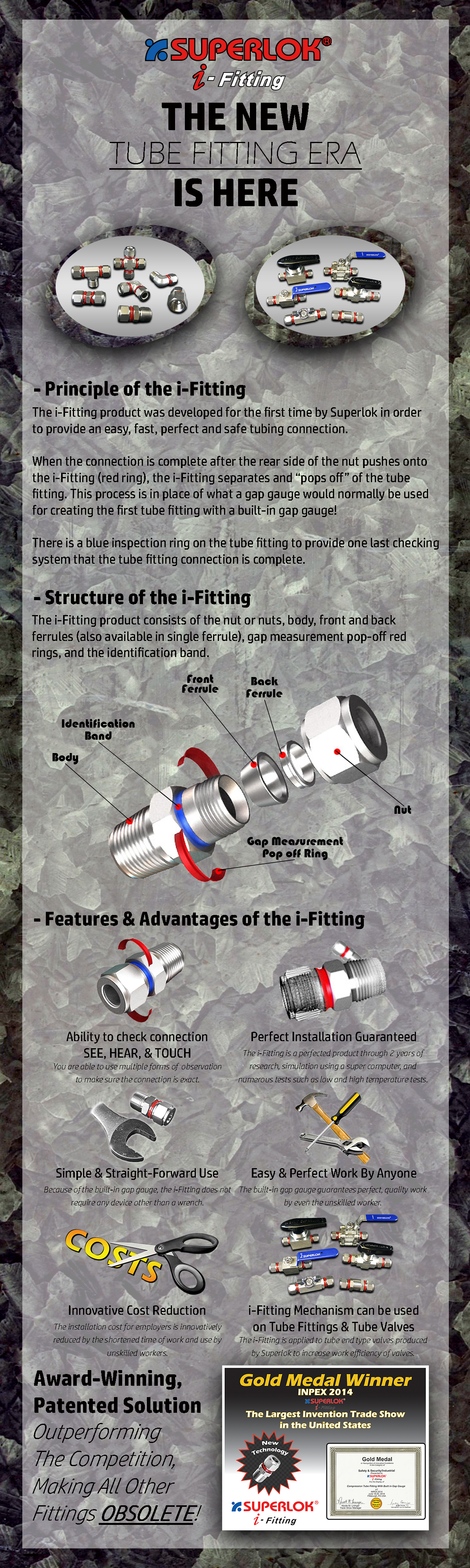 Superlok-Tube-Fittings-Information