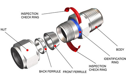 superlok tube fitting