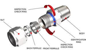 Superlok Tube Union Fitting Double Ferrule Stainless Steel 3//4 T x 3//4 T 316 SS